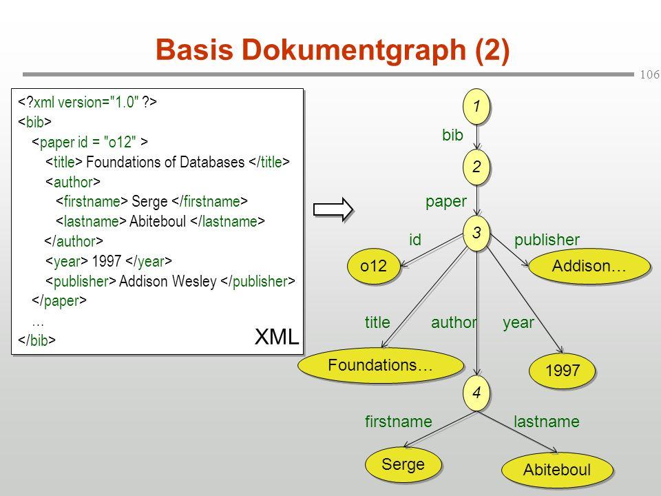 Basis Dokumentgraph (2)