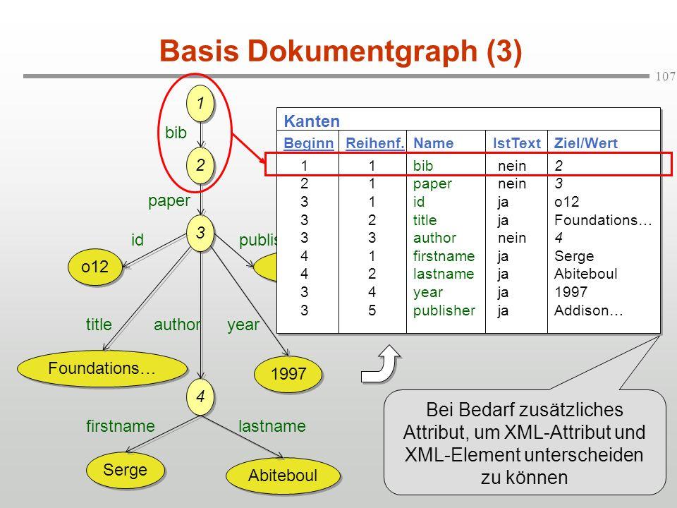 Basis Dokumentgraph (3)