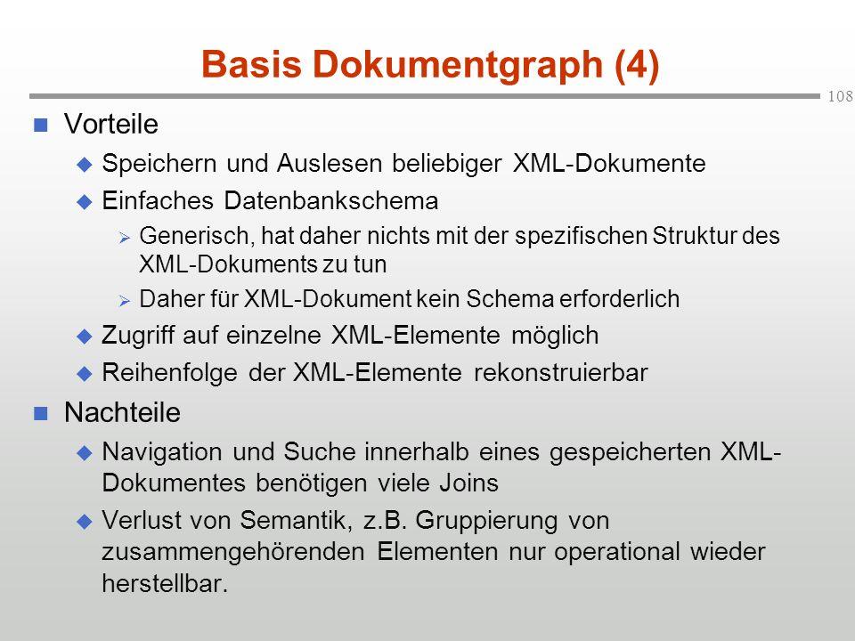 Basis Dokumentgraph (4)