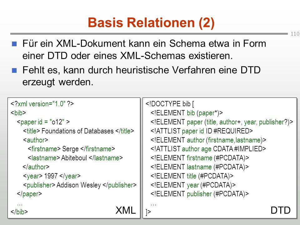 Basis Relationen (2) Für ein XML-Dokument kann ein Schema etwa in Form einer DTD oder eines XML-Schemas existieren.