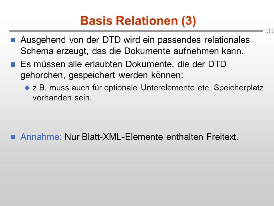 Basis Relationen (3) Ausgehend von der DTD wird ein passendes relationales Schema erzeugt, das die Dokumente aufnehmen kann.