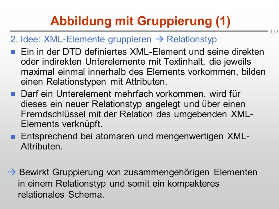 Abbildung mit Gruppierung (1)