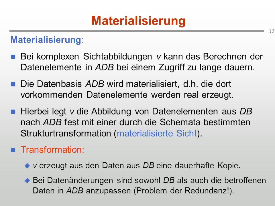 Materialisierung Materialisierung:
