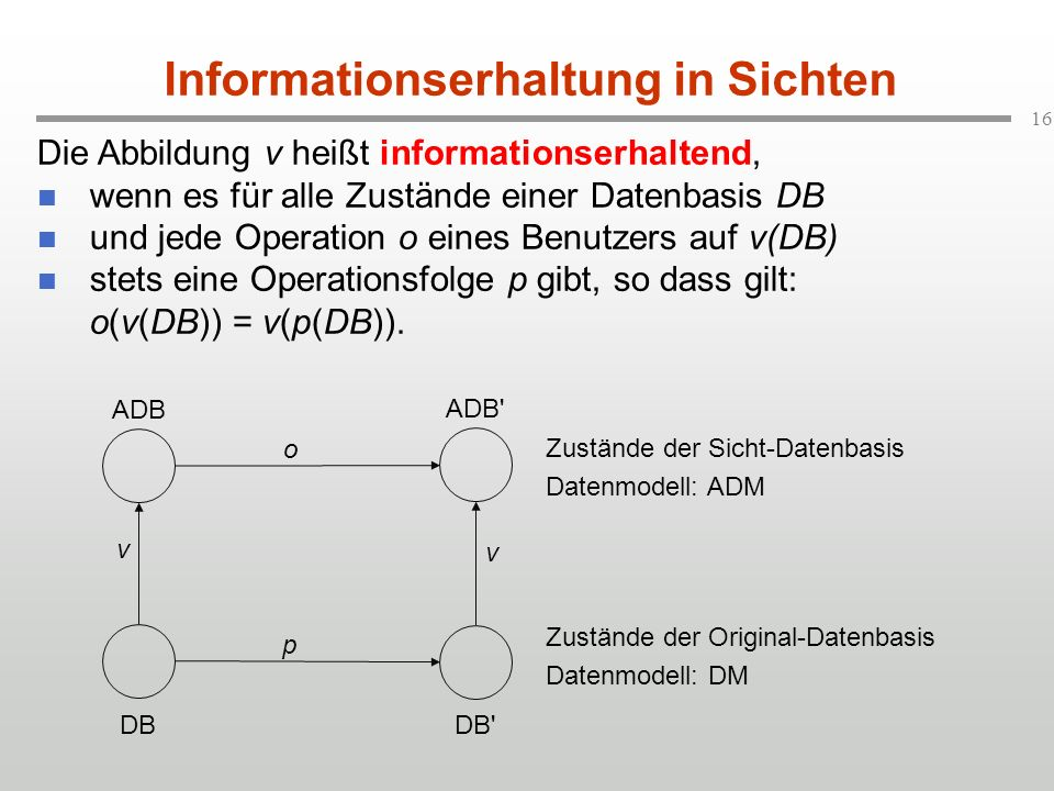 Informationserhaltung in Sichten