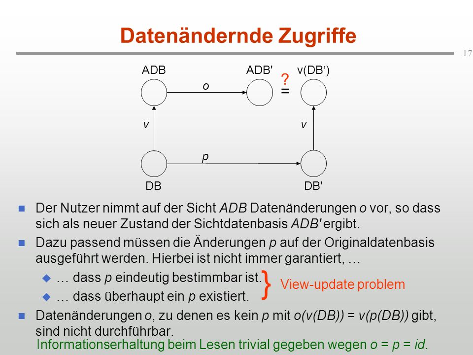 Datenändernde Zugriffe