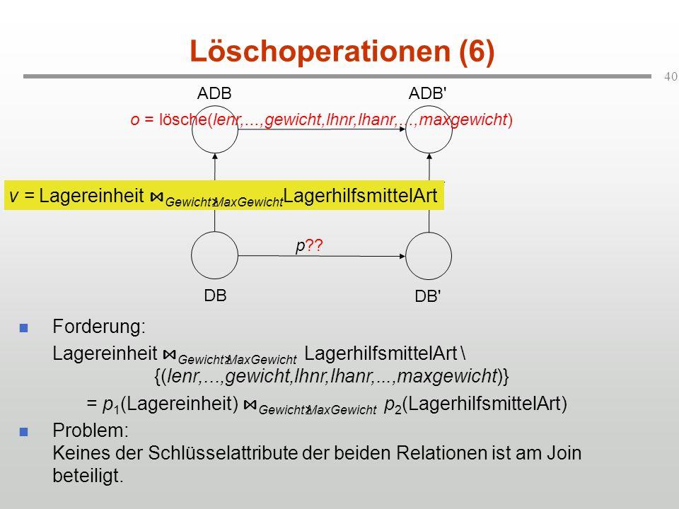 Löschoperationen (6) ADB. ADB o = lösche(lenr,...,gewicht,lhnr,lhanr,...,maxgewicht) v. v = Lagereinheit ⋈Gewicht³MaxGewichtLagerhilfsmittelArt.