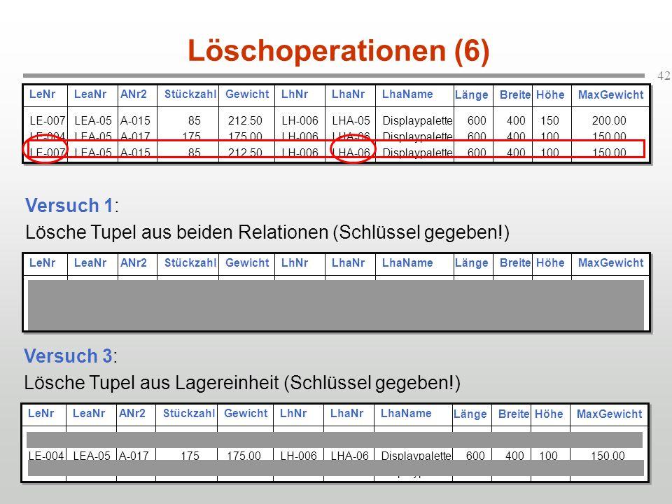Löschoperationen (6) Versuch 1: