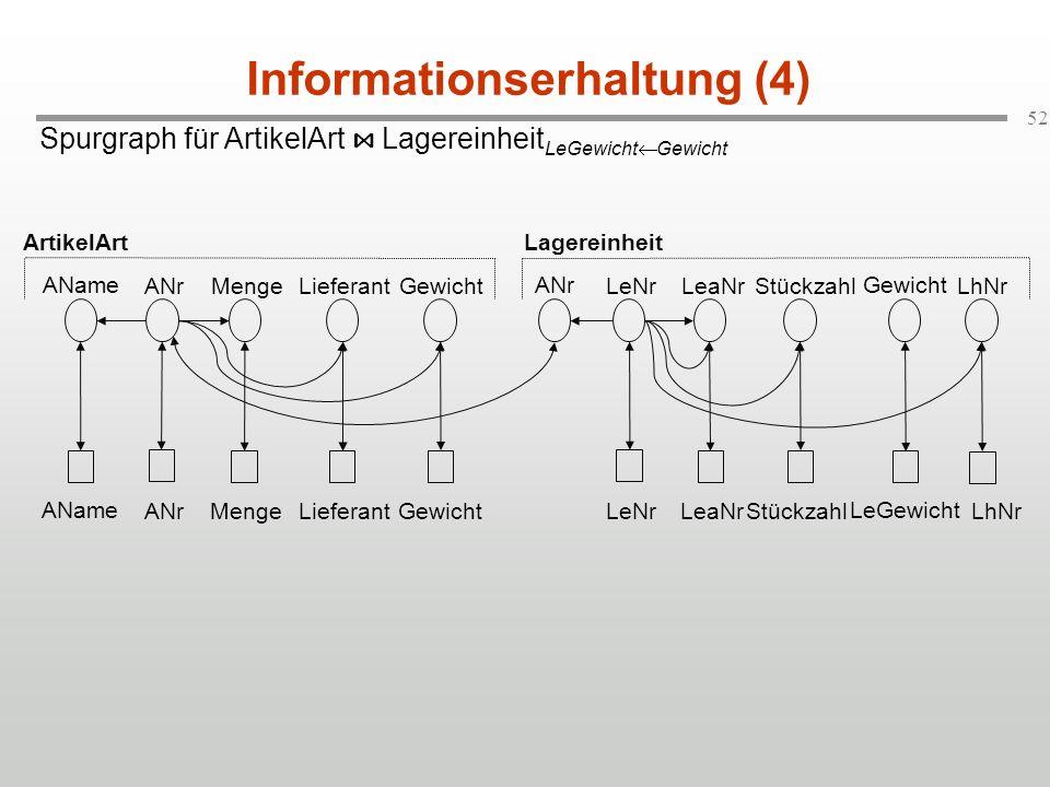 Informationserhaltung (4)