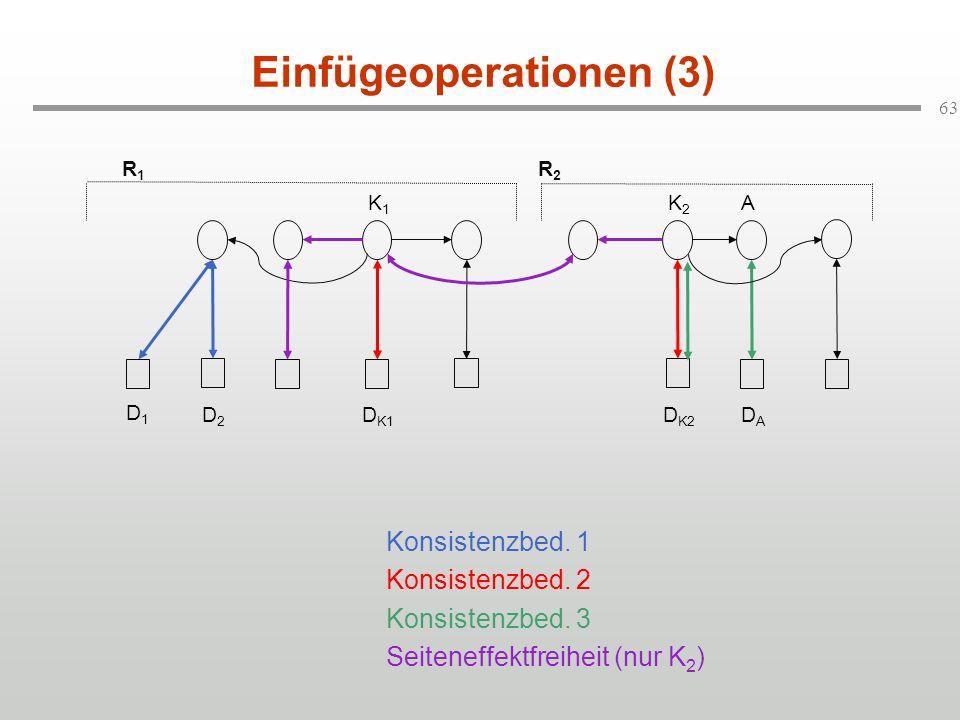 Einfügeoperationen (3)