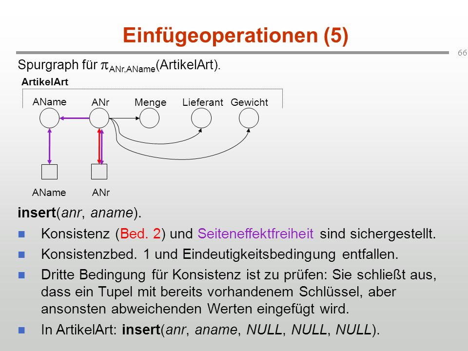 Einfügeoperationen (5)