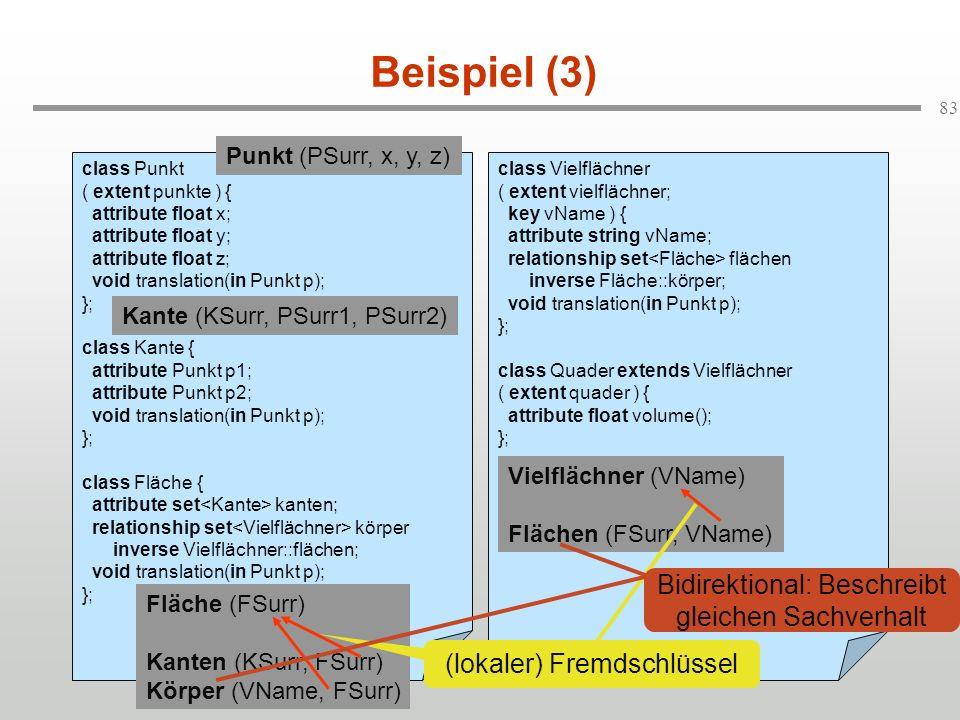 Beispiel (3) Bidirektional: Beschreibt gleichen Sachverhalt