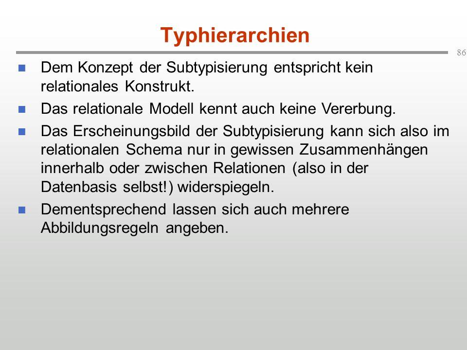 Typhierarchien Dem Konzept der Subtypisierung entspricht kein relationales Konstrukt. Das relationale Modell kennt auch keine Vererbung.
