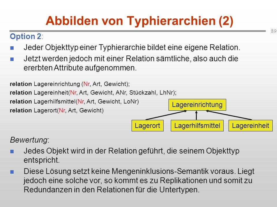 Abbilden von Typhierarchien (2)