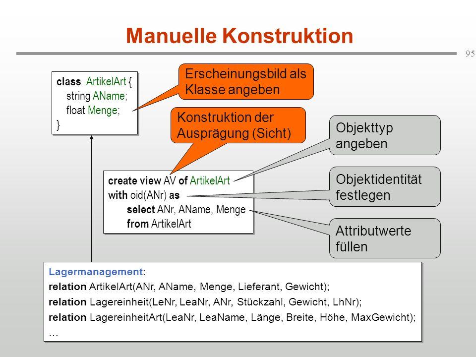 Manuelle Konstruktion