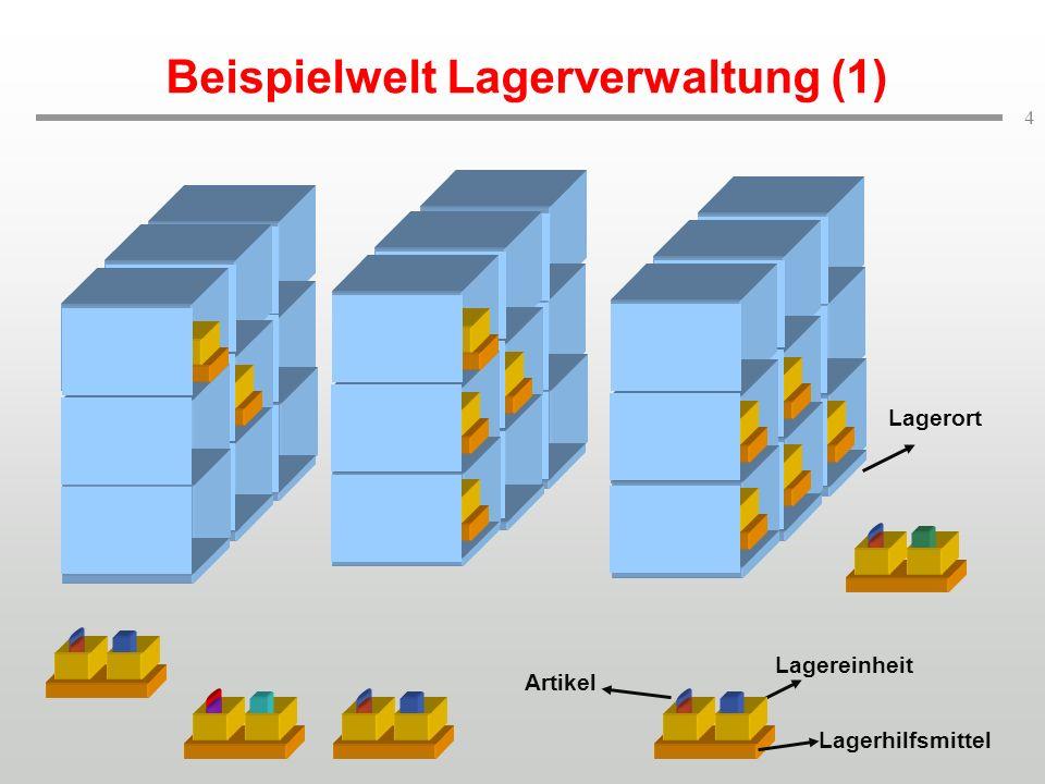 Beispielwelt Lagerverwaltung (1)