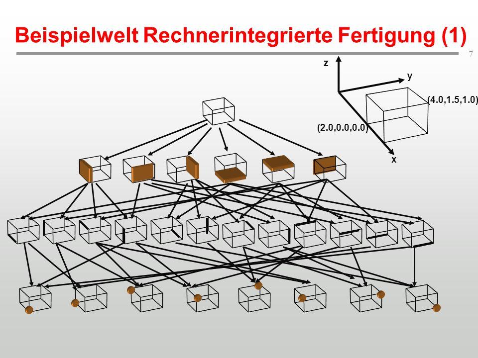 Beispielwelt Rechnerintegrierte Fertigung (1)