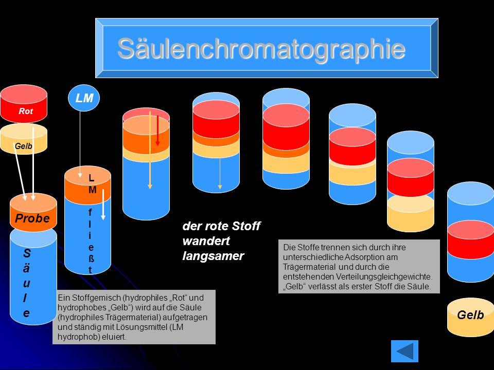 Säulenchromatographie