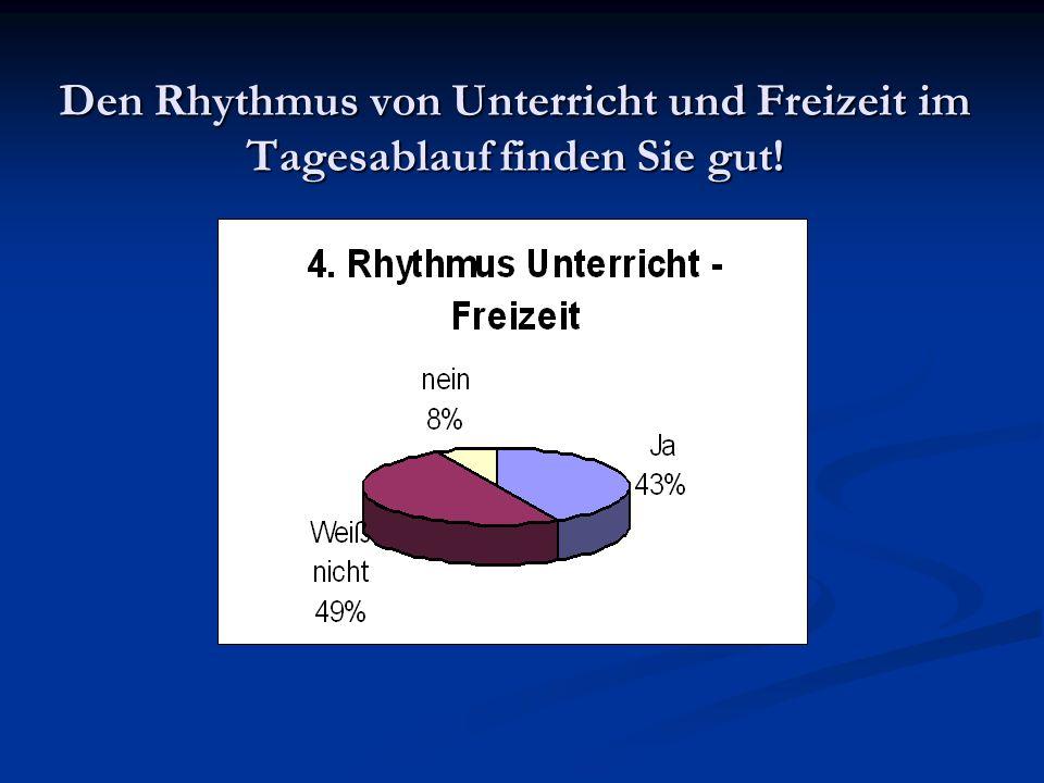 Den Rhythmus von Unterricht und Freizeit im Tagesablauf finden Sie gut!