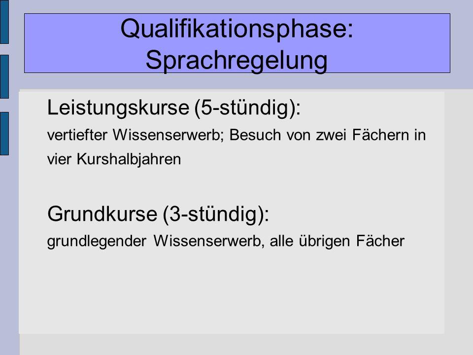 Qualifikationsphase: Sprachregelung