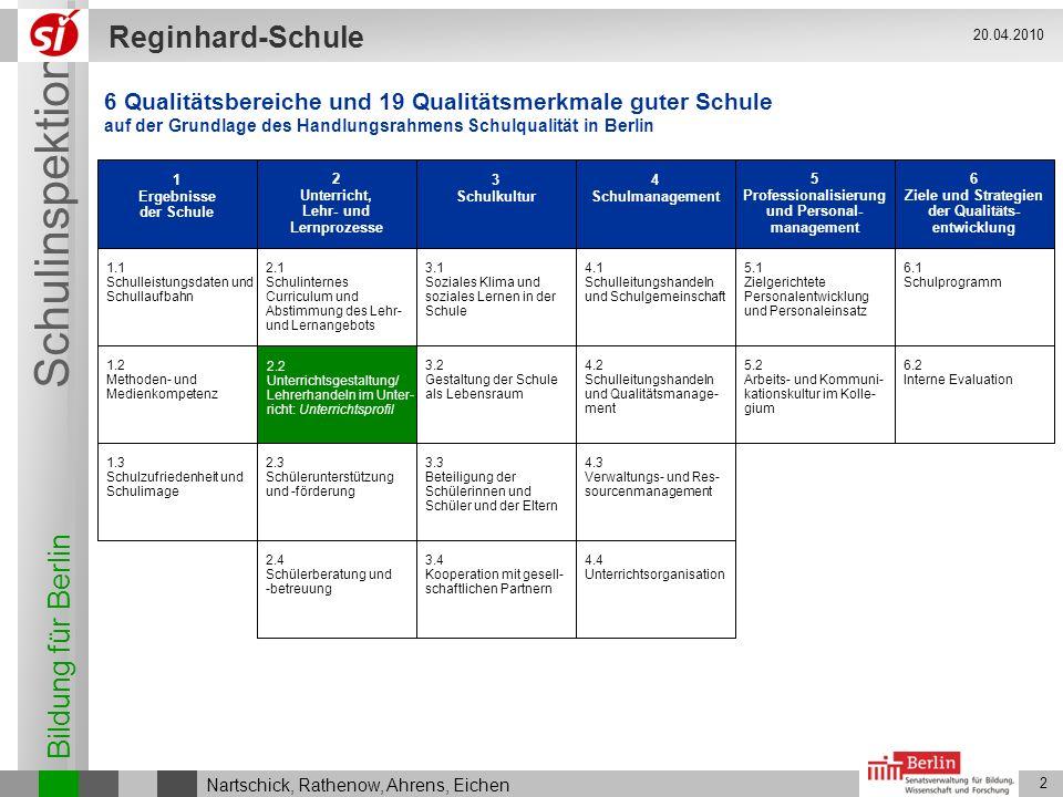6 Qualitätsbereiche und 19 Qualitätsmerkmale guter Schule
