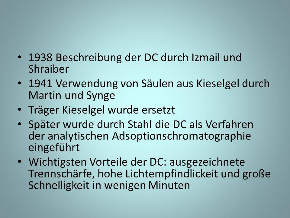 1938 Beschreibung der DC durch Izmail und Shraiber