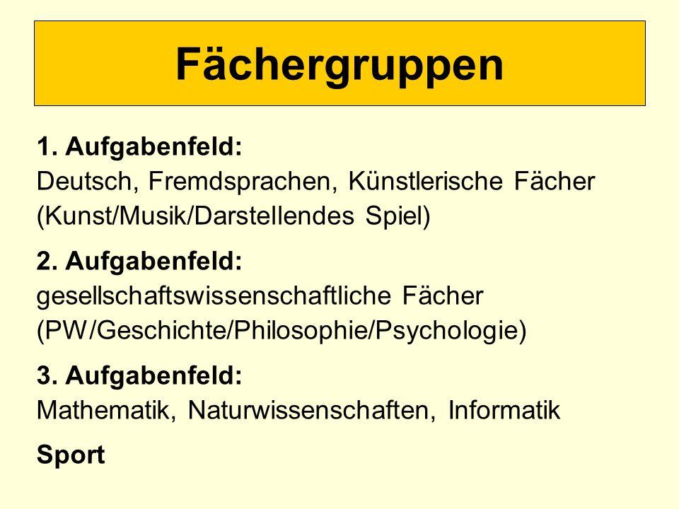 Fächergruppen 1. Aufgabenfeld:
