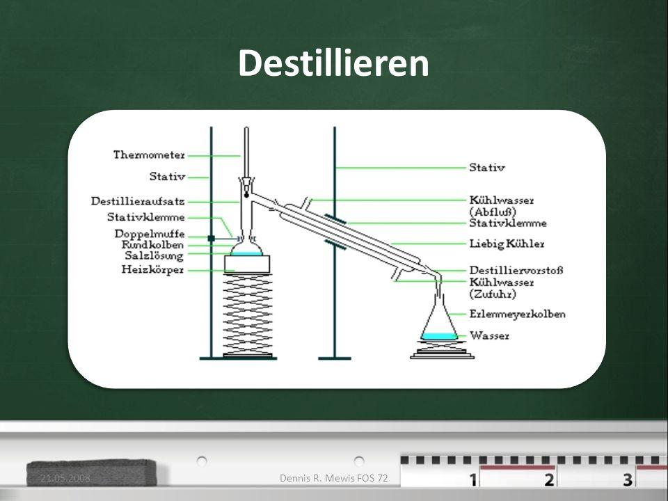 21.05.2008 Destillieren 21.05.2008 Dennis R. Mewis FOS 72