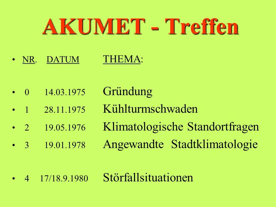 AKUMET - Treffen NR. DATUM THEMA: 0 14.03.1975 Gründung