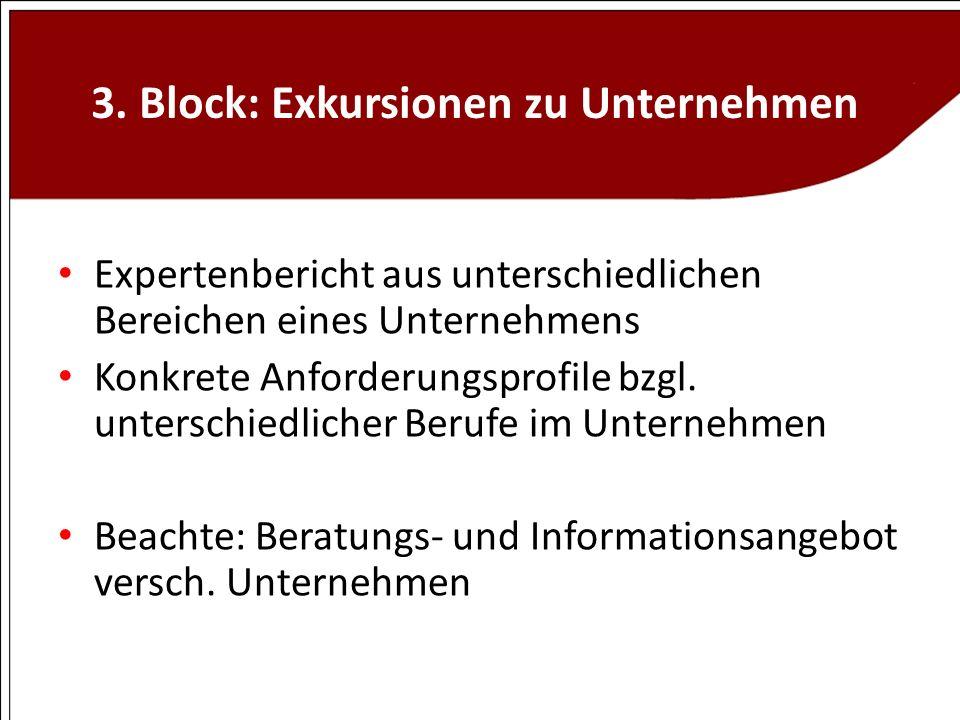3. Block: Exkursionen zu Unternehmen