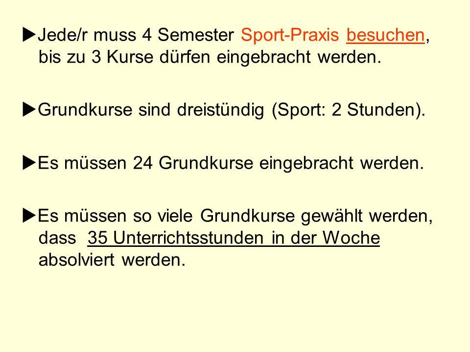 Jede/r muss 4 Semester Sport-Praxis besuchen, bis zu 3 Kurse dürfen eingebracht werden.