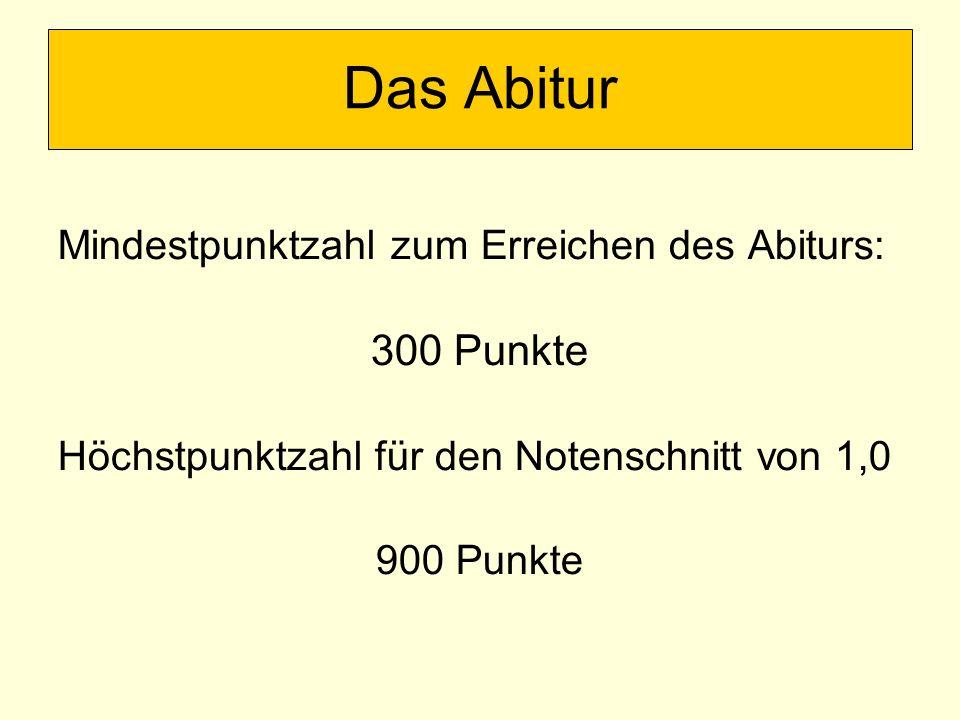 Das Abitur 300 Punkte Mindestpunktzahl zum Erreichen des Abiturs: