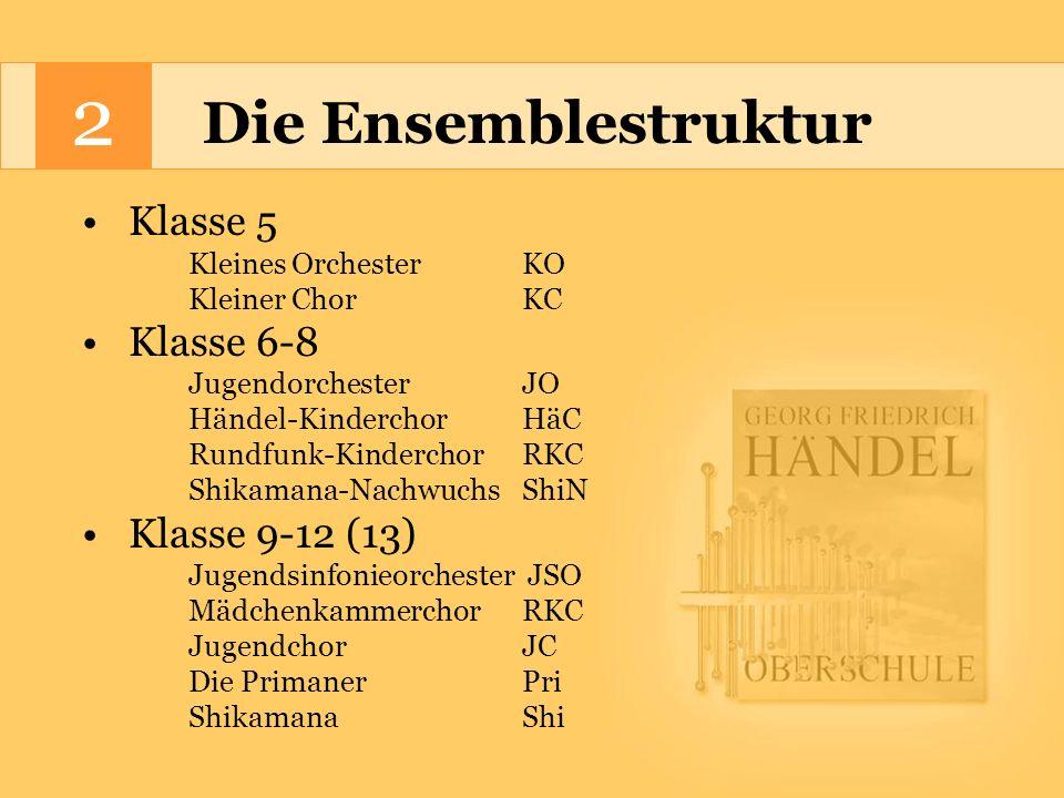 2 Die Ensemblestruktur Klasse 5 Klasse 6-8 Klasse 9-12 (13)