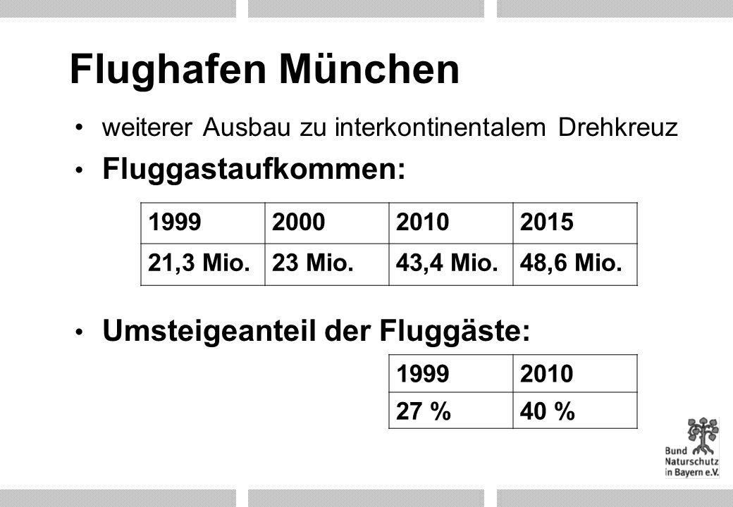 Flughafen München weiterer Ausbau zu interkontinentalem Drehkreuz