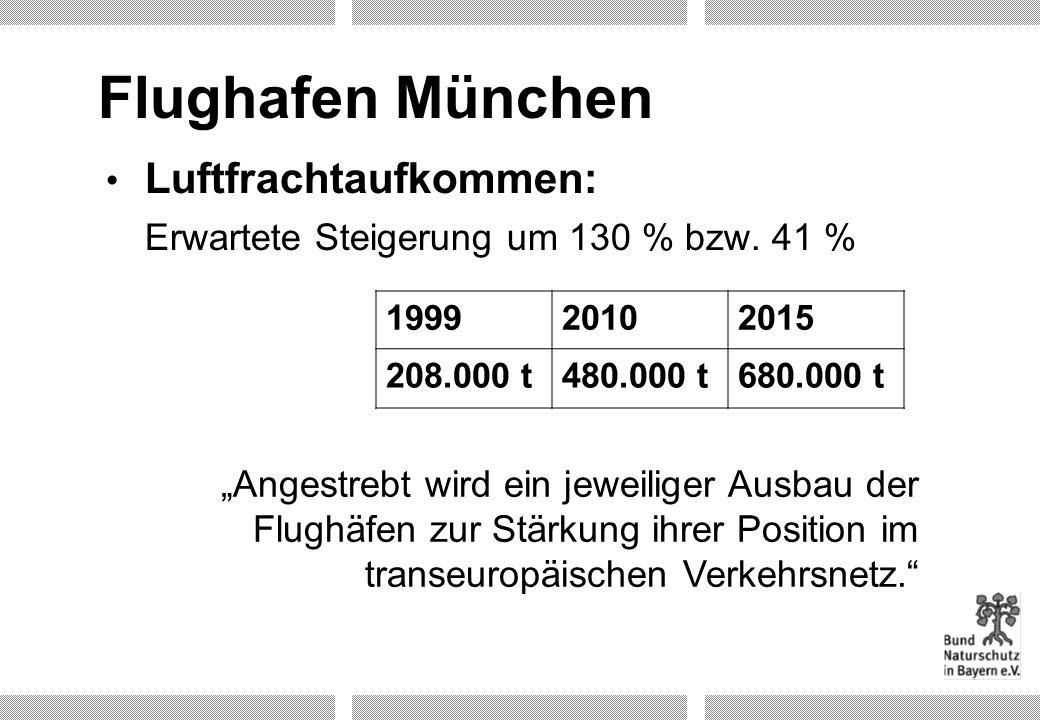 Flughafen München Erwartete Steigerung um 130 % bzw. 41 %