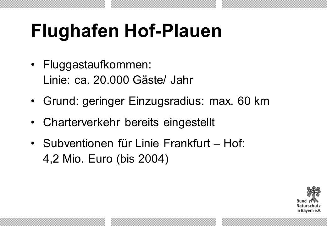 Flughafen Hof-Plauen Fluggastaufkommen: Linie: ca. 20.000 Gäste/ Jahr