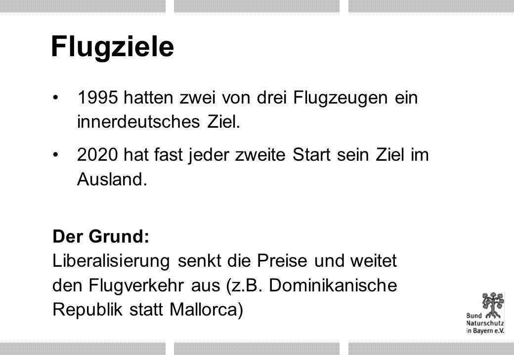 Flugziele 1995 hatten zwei von drei Flugzeugen ein innerdeutsches Ziel. 2020 hat fast jeder zweite Start sein Ziel im Ausland.