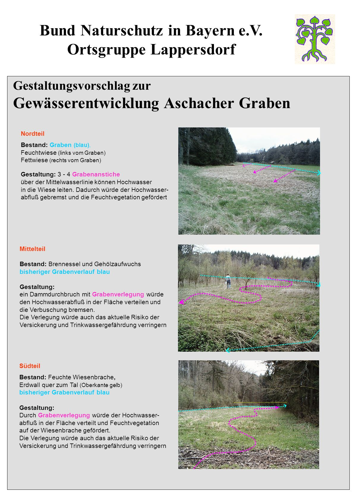 Bund Naturschutz in Bayern e.V. Ortsgruppe Lappersdorf