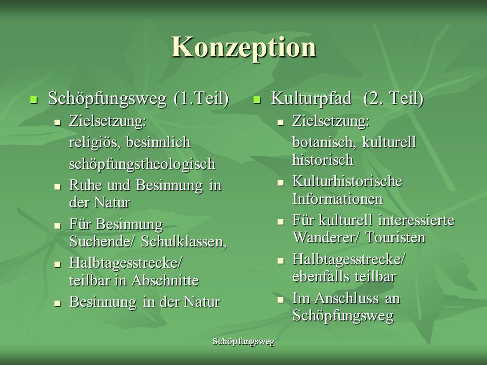 Konzeption Schöpfungsweg (1.Teil) Kulturpfad (2. Teil) Zielsetzung: