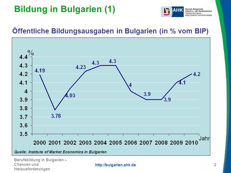 Bildung in Bulgarien (1)