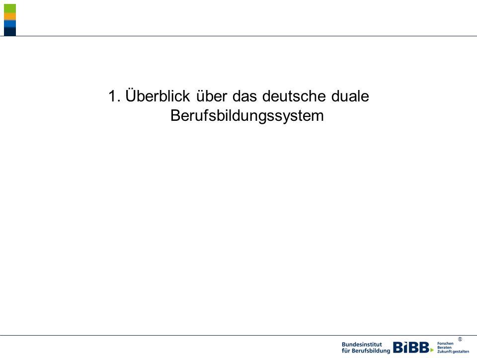 1. Überblick über das deutsche duale Berufsbildungssystem