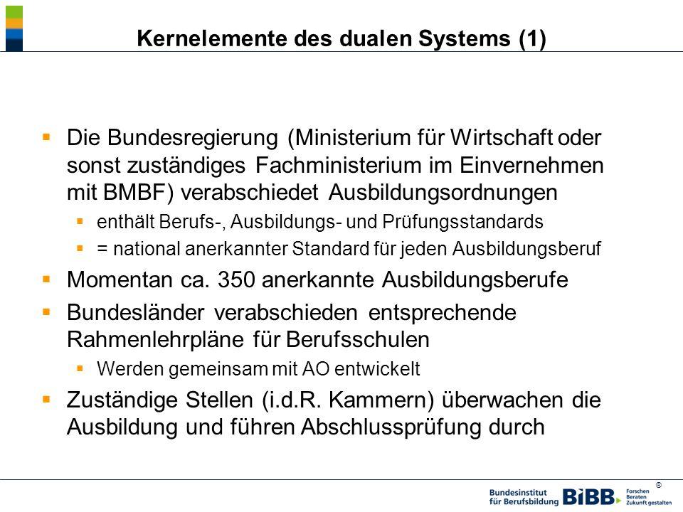 Kernelemente des dualen Systems (1)