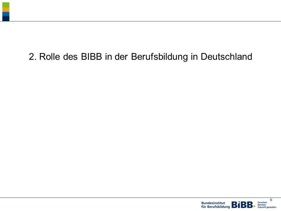 2. Rolle des BIBB in der Berufsbildung in Deutschland