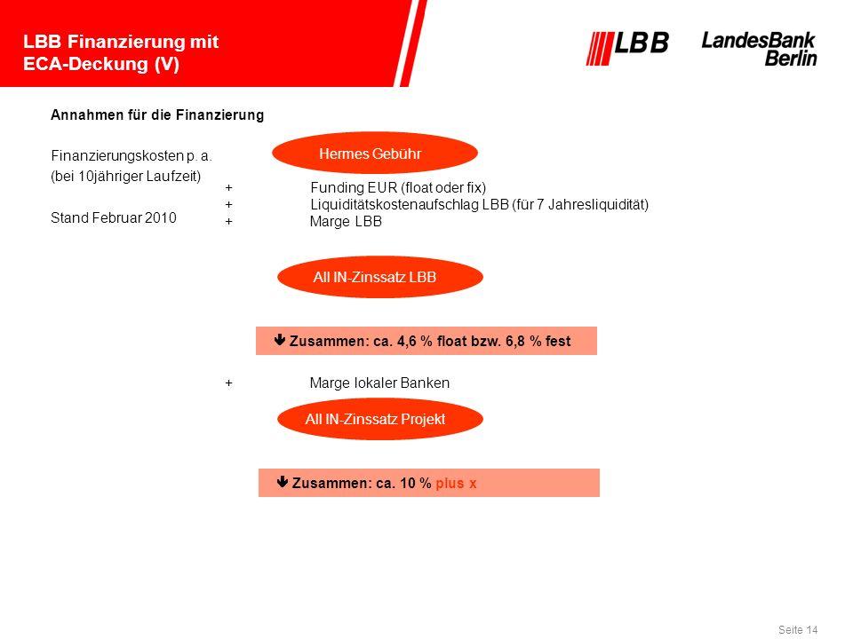 LBB Finanzierung mit ECA-Deckung (V)