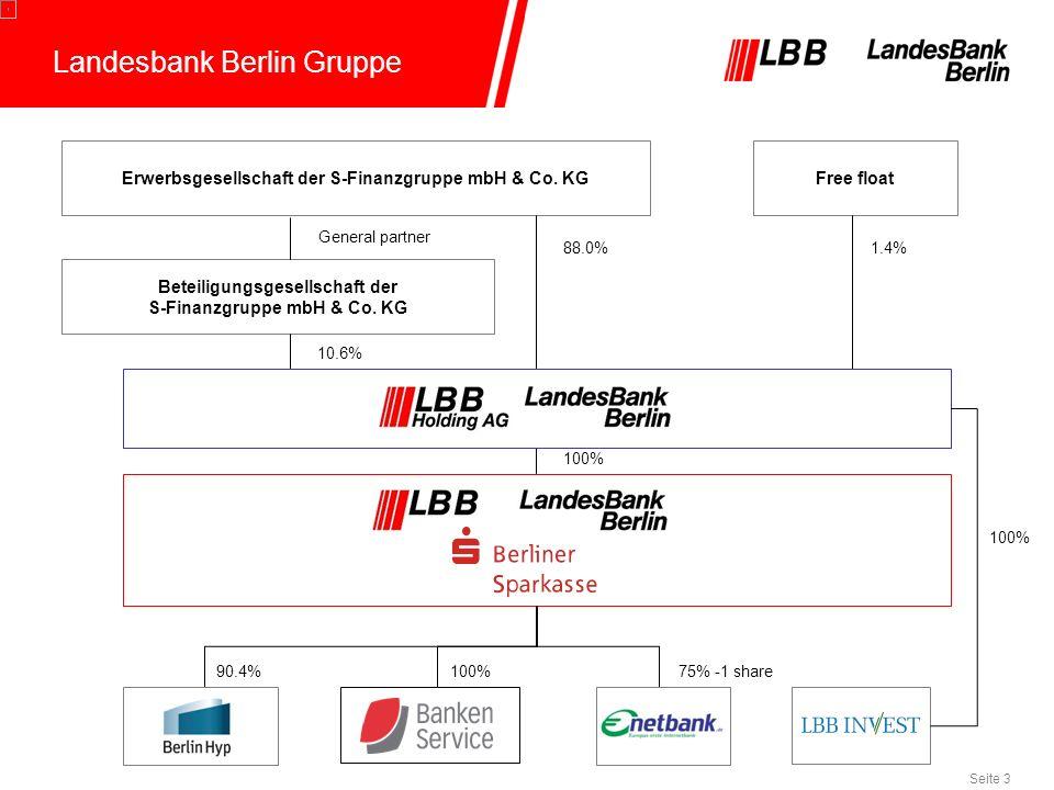 Landesbank Berlin Gruppe