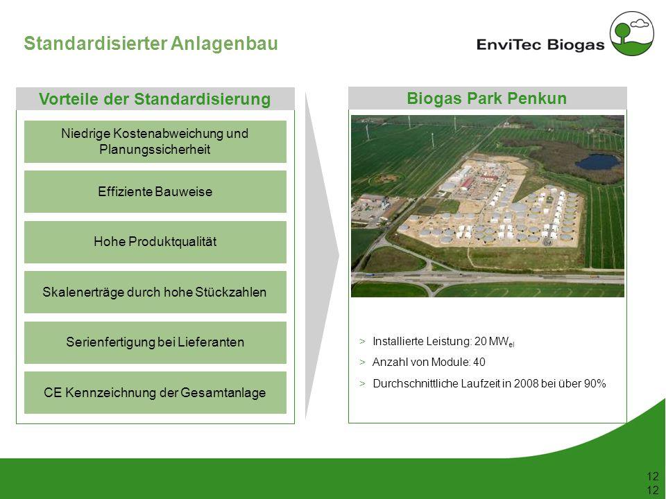 Standardisierter Anlagenbau