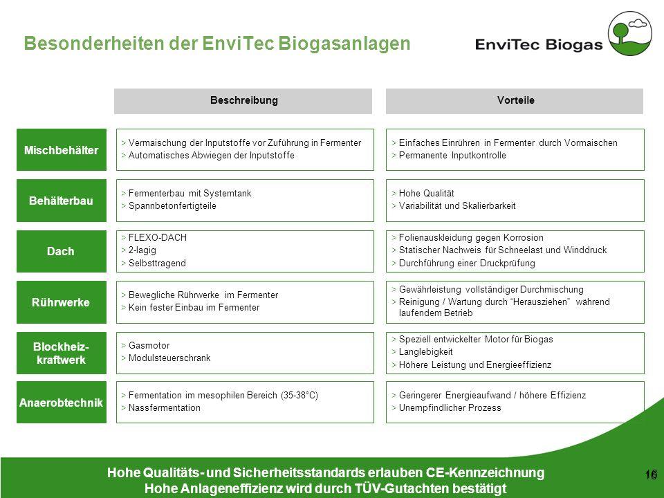 Besonderheiten der EnviTec Biogasanlagen