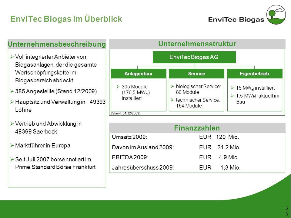 EnviTec Biogas im Überblick