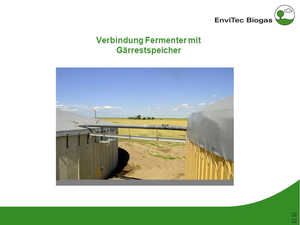 Verbindung Fermenter mit Gärrestspeicher