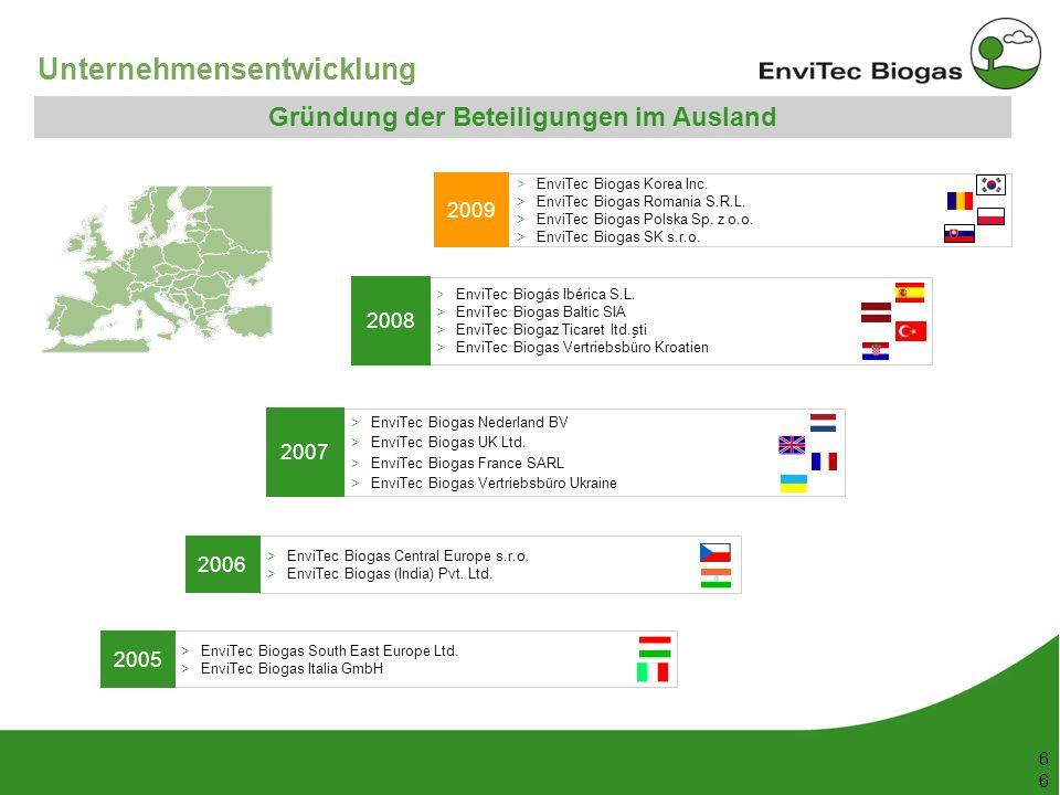 Gründung der Beteiligungen im Ausland