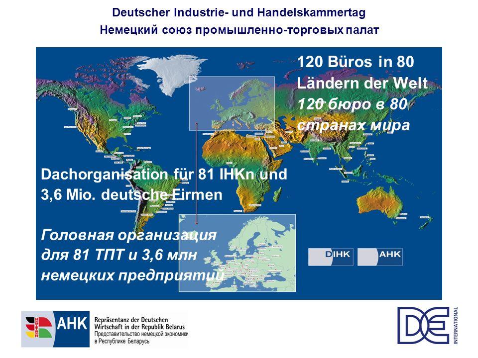 120 Büros in 80 Ländern der Welt 120 бюро в 80 странах мира